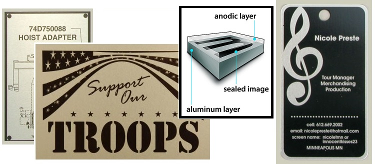 Photosensitive MetalPhoto Plates